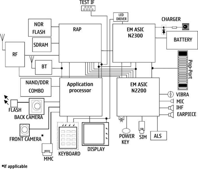 nokia n72 schematic diagram