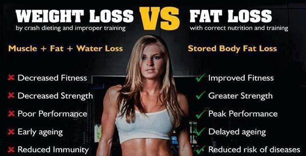 drinking water helps weight loss