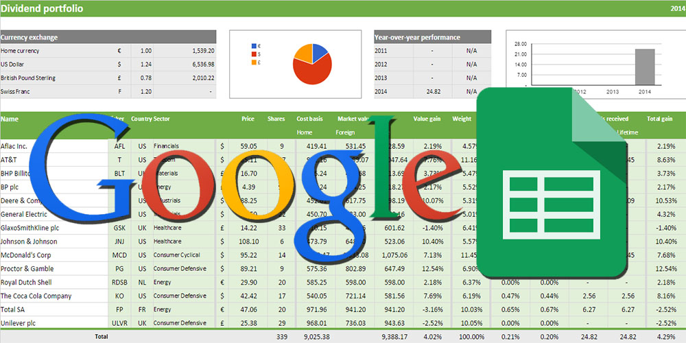 Using Google Spreadsheets to Track Your Dividend Portfolio, Updated