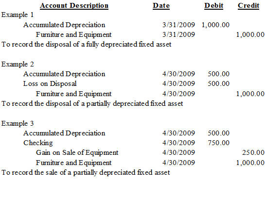 Depreciation Nonprofit Accounting Basics