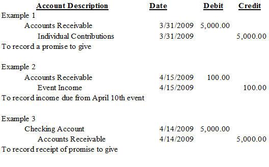 Accounts Receivable Nonprofit Accounting Basics