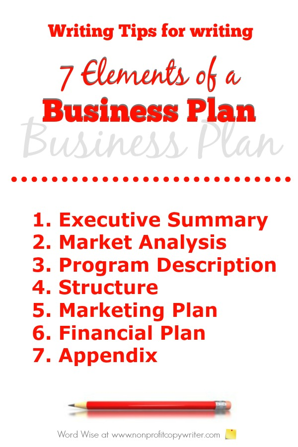 Writing Business Plan Elements What Should You Include?