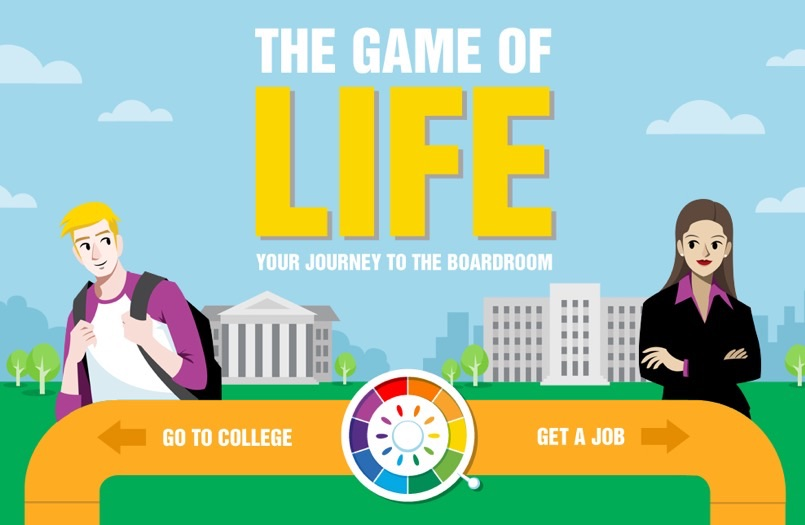 The Real Game of Life Your Career (Infographic) - life career