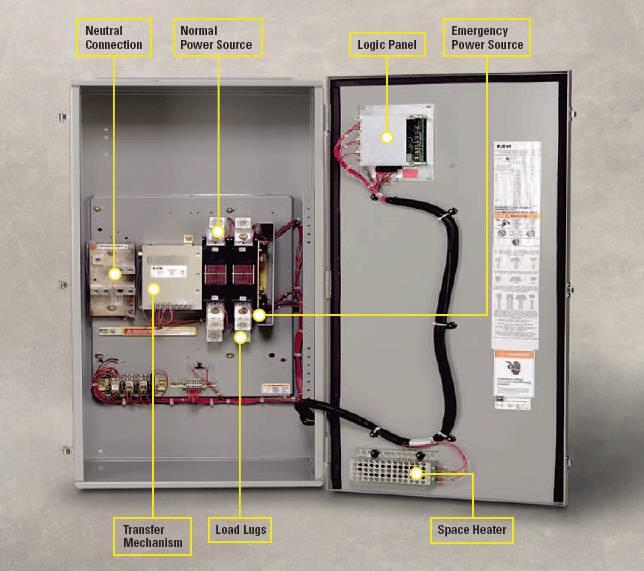 100 Amp Panel Wiring Diagram circuit diagram template