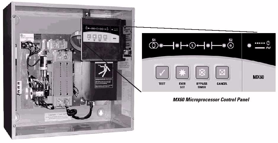 ZTX20MX60 GE Zenith Automatic Transfer Switch - residential 200A