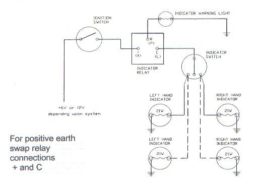 Wiring Diagram For Indicators Wiring Diagram