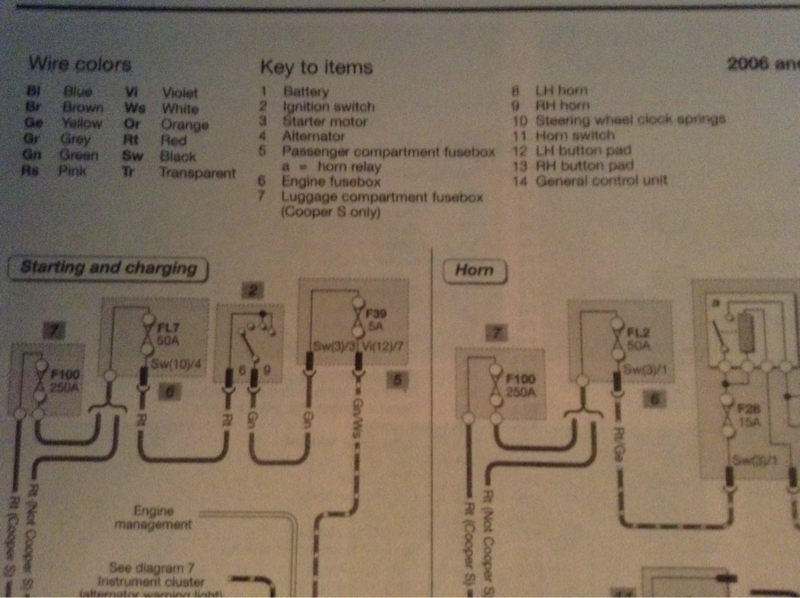 2002 Mini Cooper S Stereo Wiring Diagram Wiring Schematic Diagram