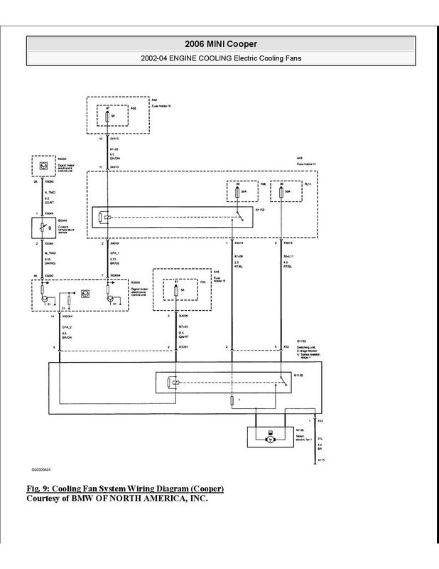 2002 mini cooper fan wiring diagram