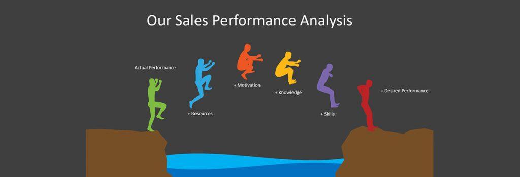 Sales Performance Analysis \u2013 North American Sales Training Corp - sales analysis