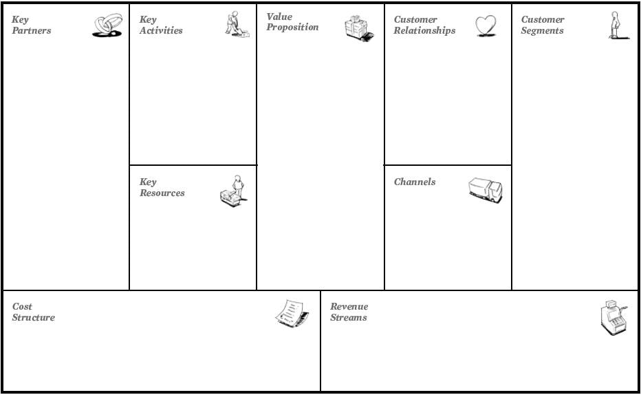 The 5 deadly sins in designing your Business Model Canvas - North