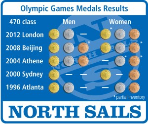 olympic_medals_e