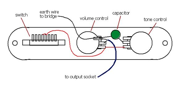 fender telecaster pickup wiring diagrams