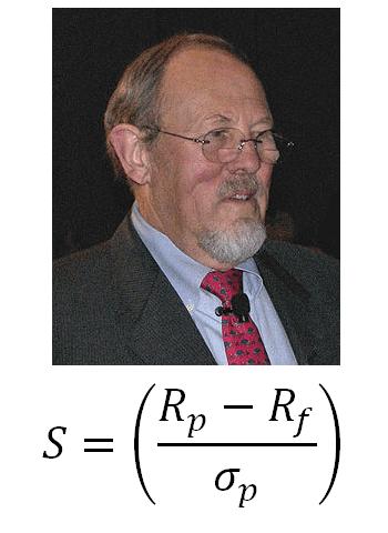 William Foryth Sharpe- Le ratio de Sharpe