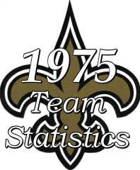 New Orleans Saints 1975 Team Statistics