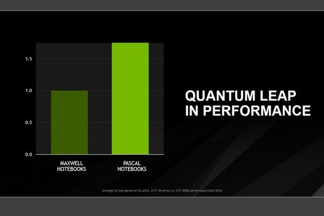 Comparison NVIDIA GeForce MX150 vs NVIDIA GeForce 940MX