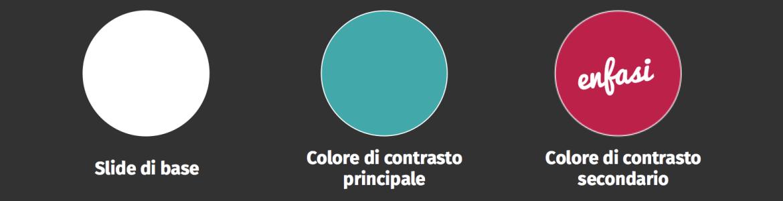 scegliere colori efficaci
