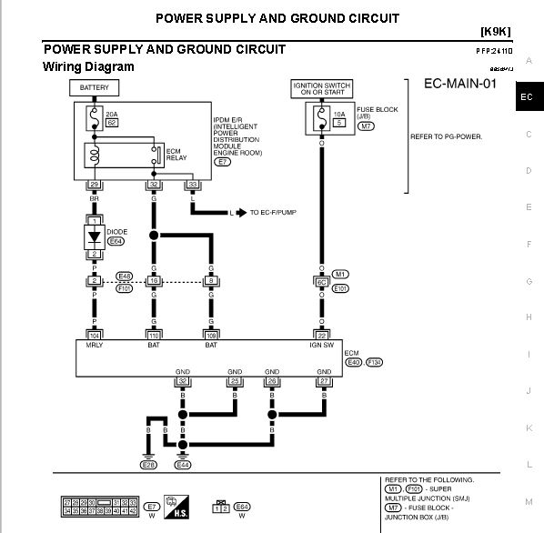 15 dci 2010 e11 k9k under-hood fuse box - Nissan Note Owners Forum