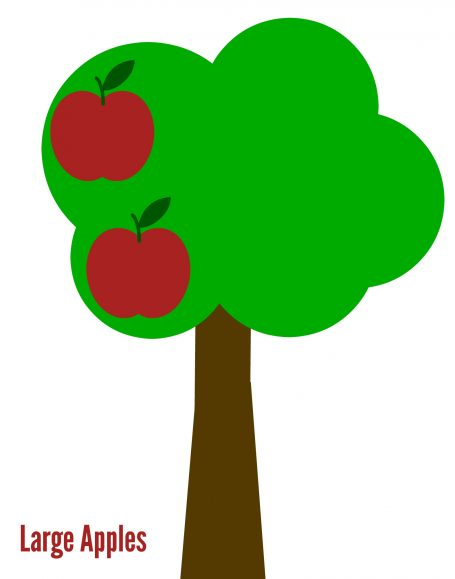 Apple Tree Size Sorting - Free Printable for Preschool - No Time For