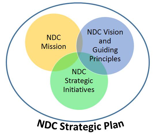 Strategic Plan Notre Dame College - strategic plan