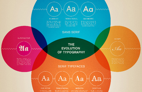 Design Charts for Better Typography and Color The JotForm Blog