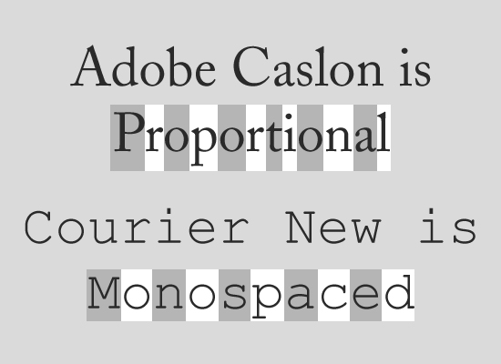 A Crash Course in Typography The Basics of Type The JotForm Blog