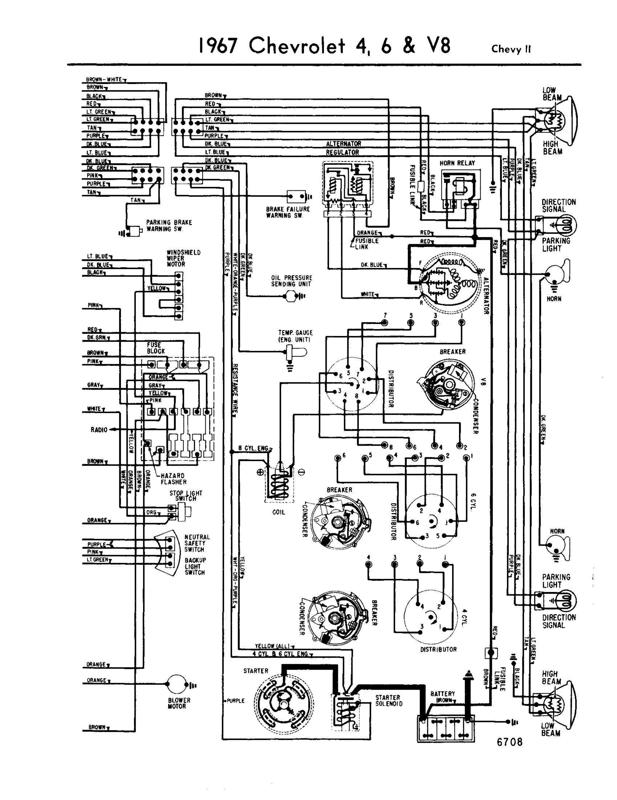 1967 Impala Fuse Box - Wiring Data Diagram