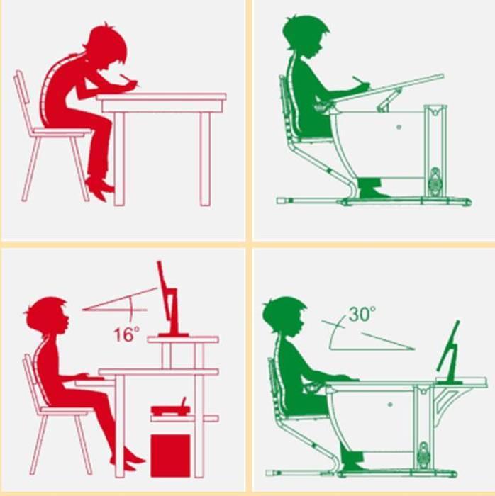 Почему нельзя детям сидеть на столе