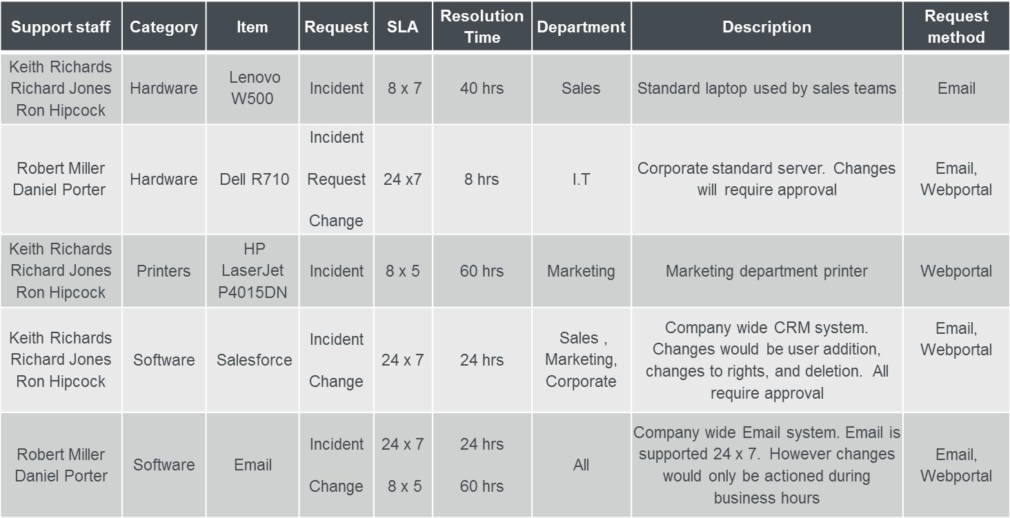 resume format for vmware administrator research manager resume sample market research manager resume sample