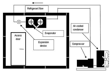 Commercial Freezer Condensing Units Wiring Online Wiring Diagram