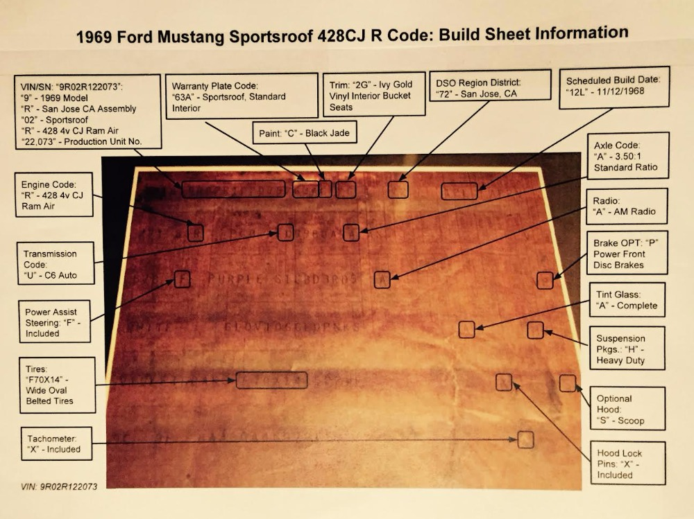 1969 Ford Mustang 428 COBRA JET- R -CODE MUSTANG- Stock # 69428MIKF