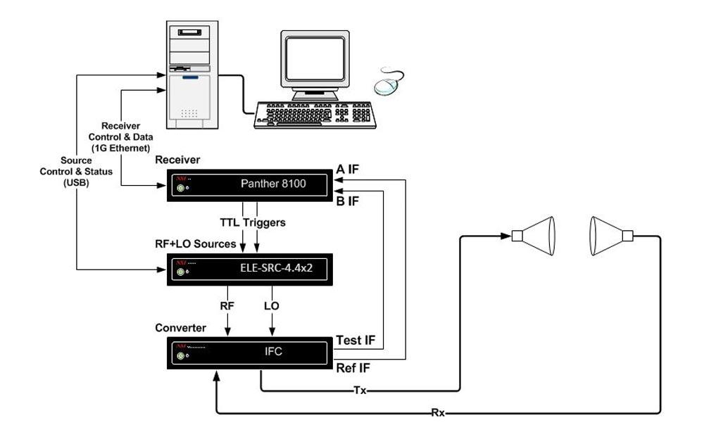 block diagram computer software