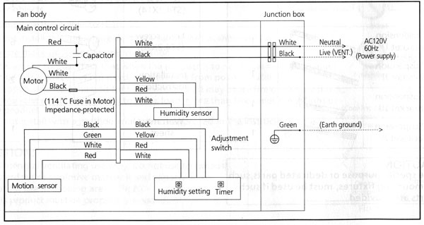 WhispersensewiringA humidity extractor fan wiring diagram humidity wiring diagrams wiring diagram for bathroom extractor fan with timer at gsmx.co