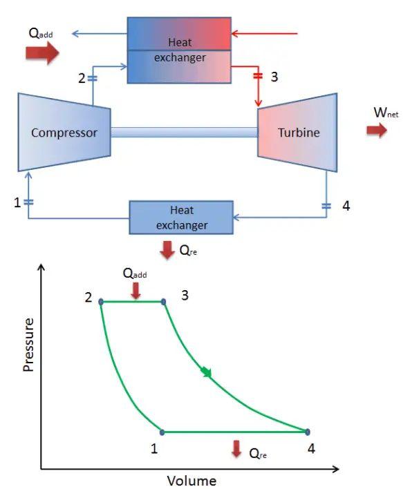 engine pv diagram