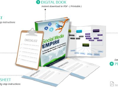 Just Launched – Social Media Empire