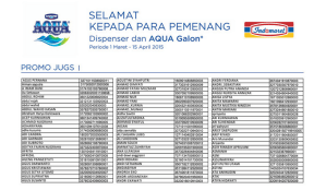 700 Pemenang Aqua Dispenser & Galon (Indomaret)