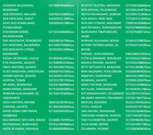 380 Pemenang Anlene (Periode 2)