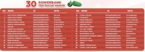 150 Pemenang Undian Teh Pucuk Indomaret 2016  - Tahap 2