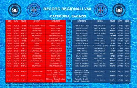tabella record ragazzi v50