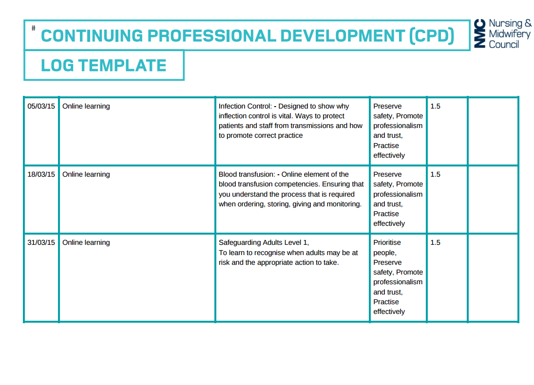 How To Build Up Your Cv Build Your Own Linux Presented By Linux Academy Professional Help With Your Nursing Cpd Portfolio
