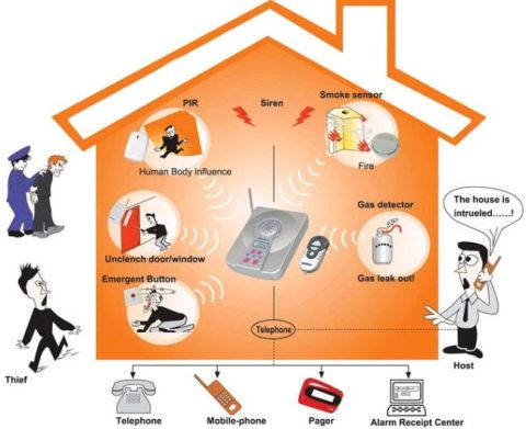 wireless-home-security-alarm1[1]