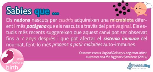 SabiesQue-CesariaMicrobiota