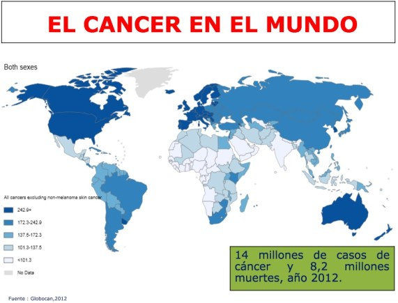 foto datos cancer
