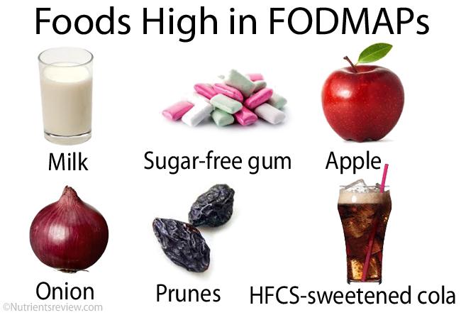 A Low-FODMAP Diet Plan in IBS, List of Foods to Avoid