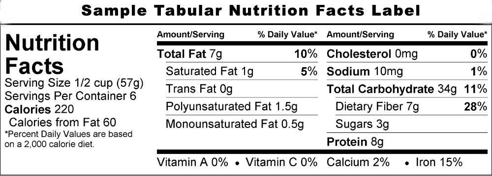 Food Labeling Services - Nutritional Analysis, Camera Ready Labels