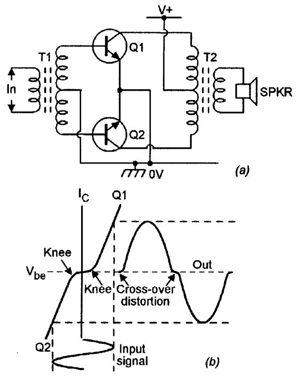 transistor tutorial power amplifiers part 4