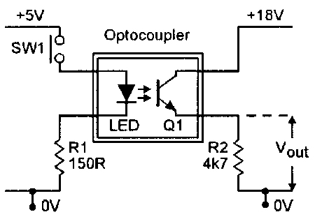 optocoupler tutorial and optocoupler application
