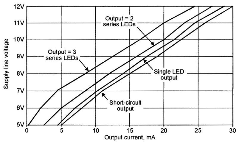 short circuit action figure