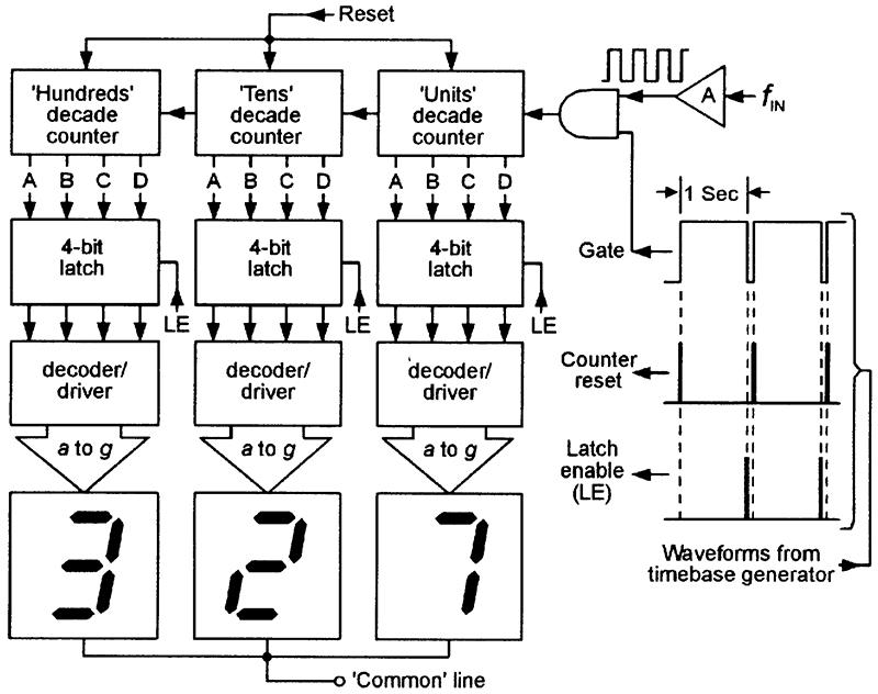 Using Seven-Segment Displays \u2014 Part 1 Nuts  Volts Magazine