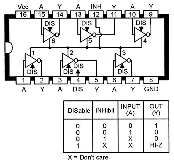 Understanding Digital Buffer, Gate, and Logic IC Circuits - Part 2