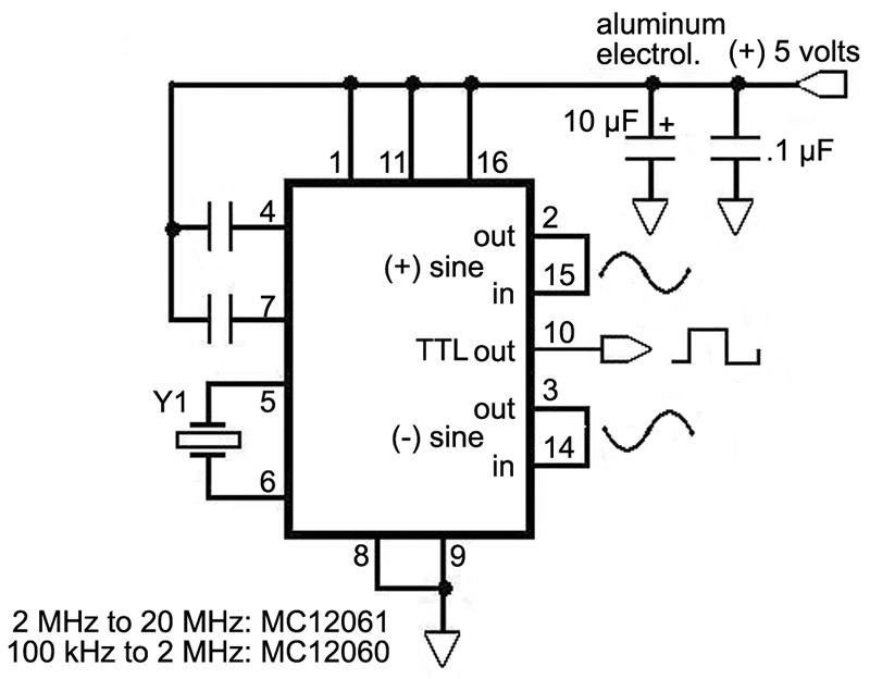 crystal controlled oscillator circuit diagram